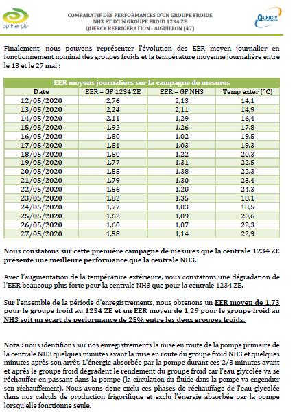 comparatif1234ze4.png