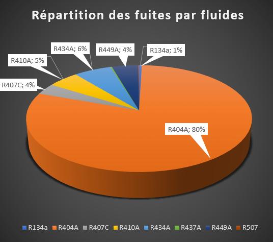 fuitesb.PNG